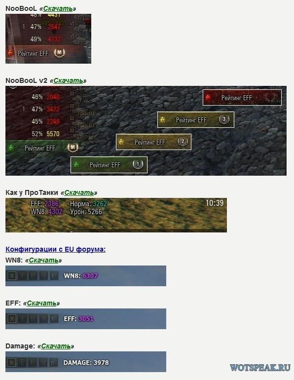 EFF,DIFF,WN8,DMG | World Of Tanks Portal
